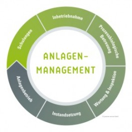 Foto: greentec-service GmbH